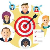 A customer strategy allows you to target a specific audience